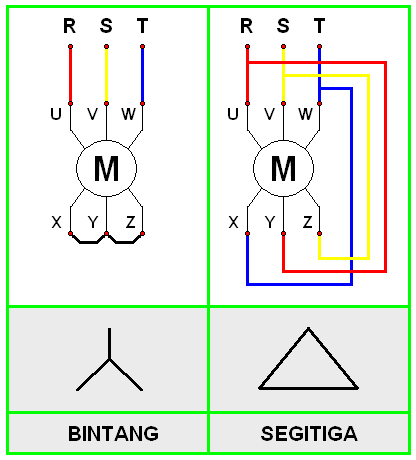 Uncategorized totoxs blog page 7 wiring diagram stardelta ccuart Gallery